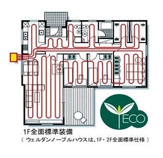 蓄熱式温水床暖房 (2)