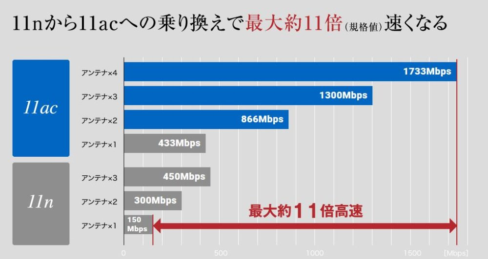 wifi-%e3%82%b8%e3%83%a5%e3%83%bc%e3%83%86%e3%83%83%e3%82%af%e3%83%9b%e3%83%bc%e3%83%a0-3