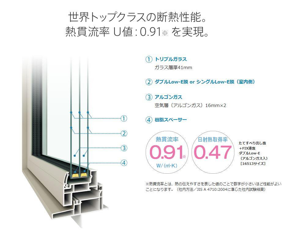【高気密・高断熱・高遮熱の家】ジューテックホーム (2)