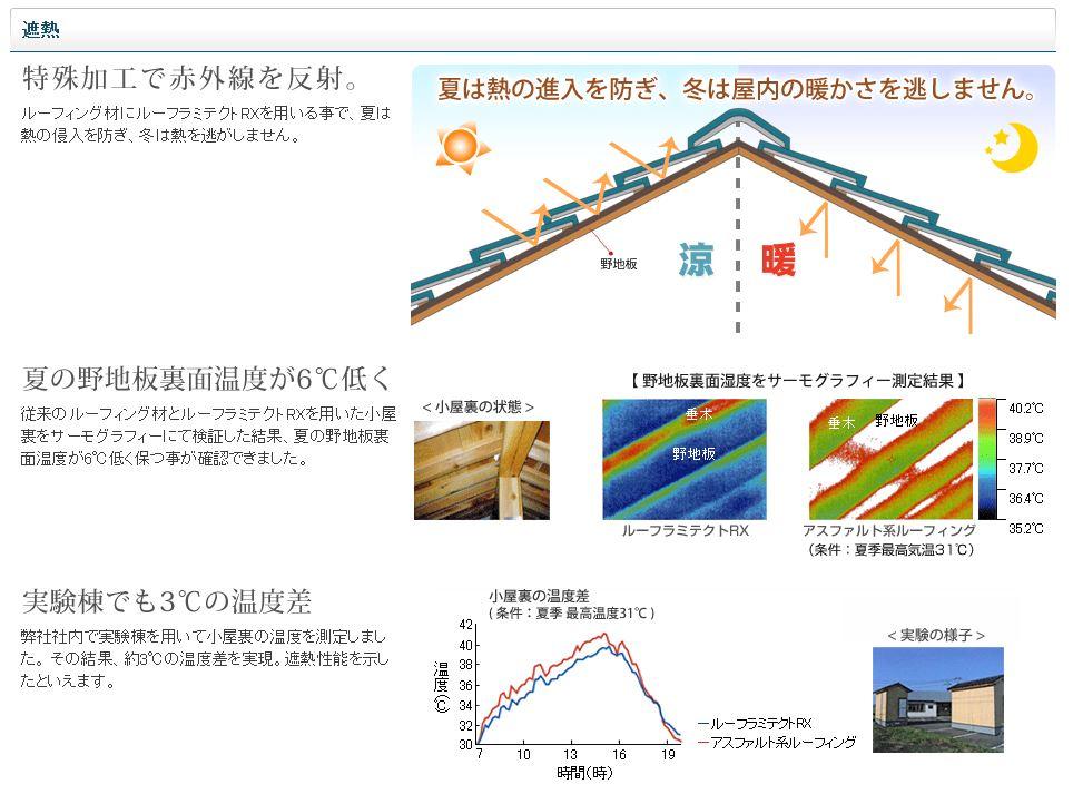 遮熱の屋根