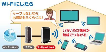 wifi-%e3%82%b8%e3%83%a5%e3%83%bc%e3%83%86%e3%83%83%e3%82%af%e3%83%9b%e3%83%bc%e3%83%a0-2